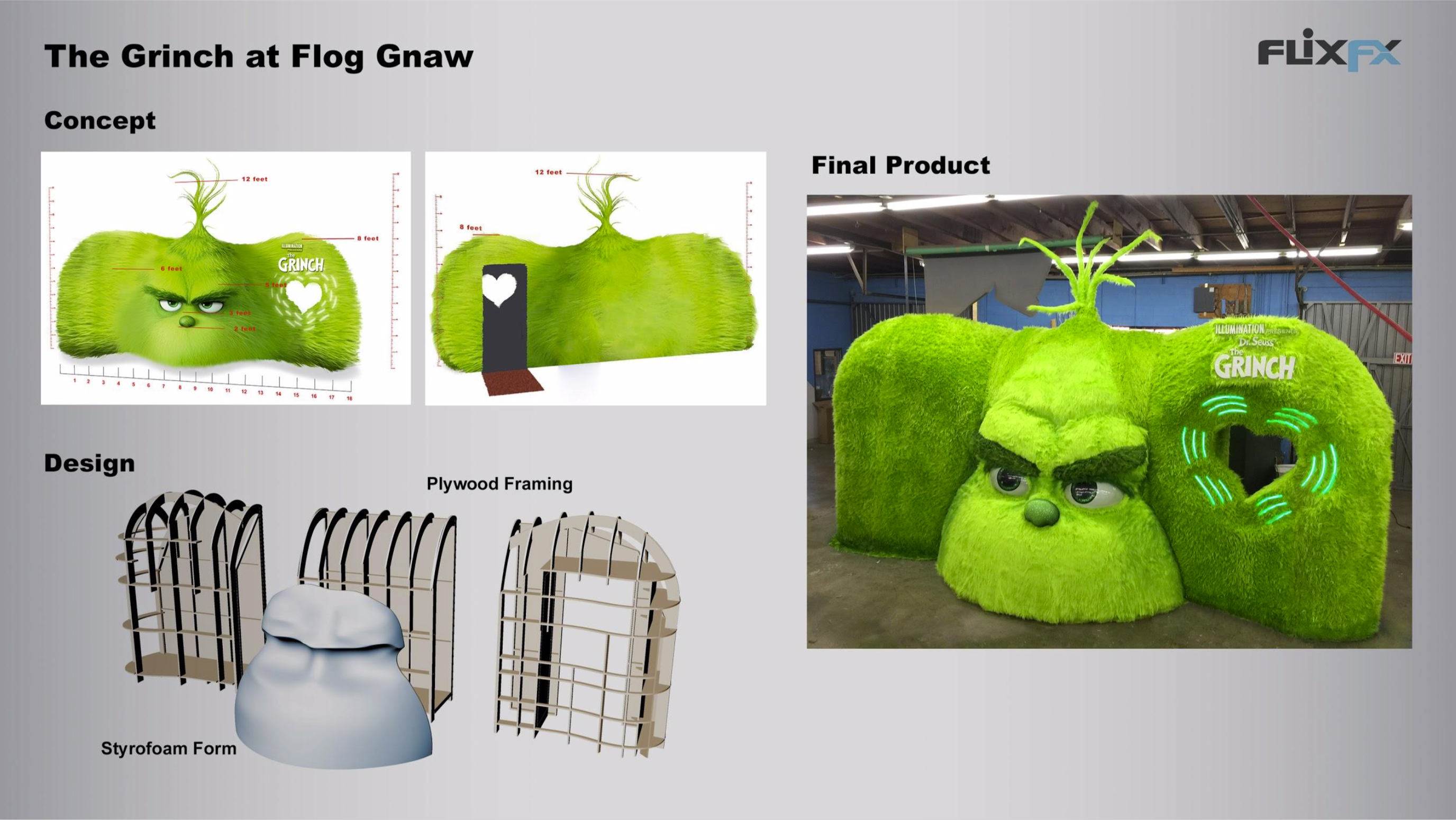 Grinch: 3D Design, CNC Milling, Vacuforming, Acrylic Fabrication, Vacuforming, Flat Bed Printing, Scenic Paint, Metal Fabrication & Carpentry.