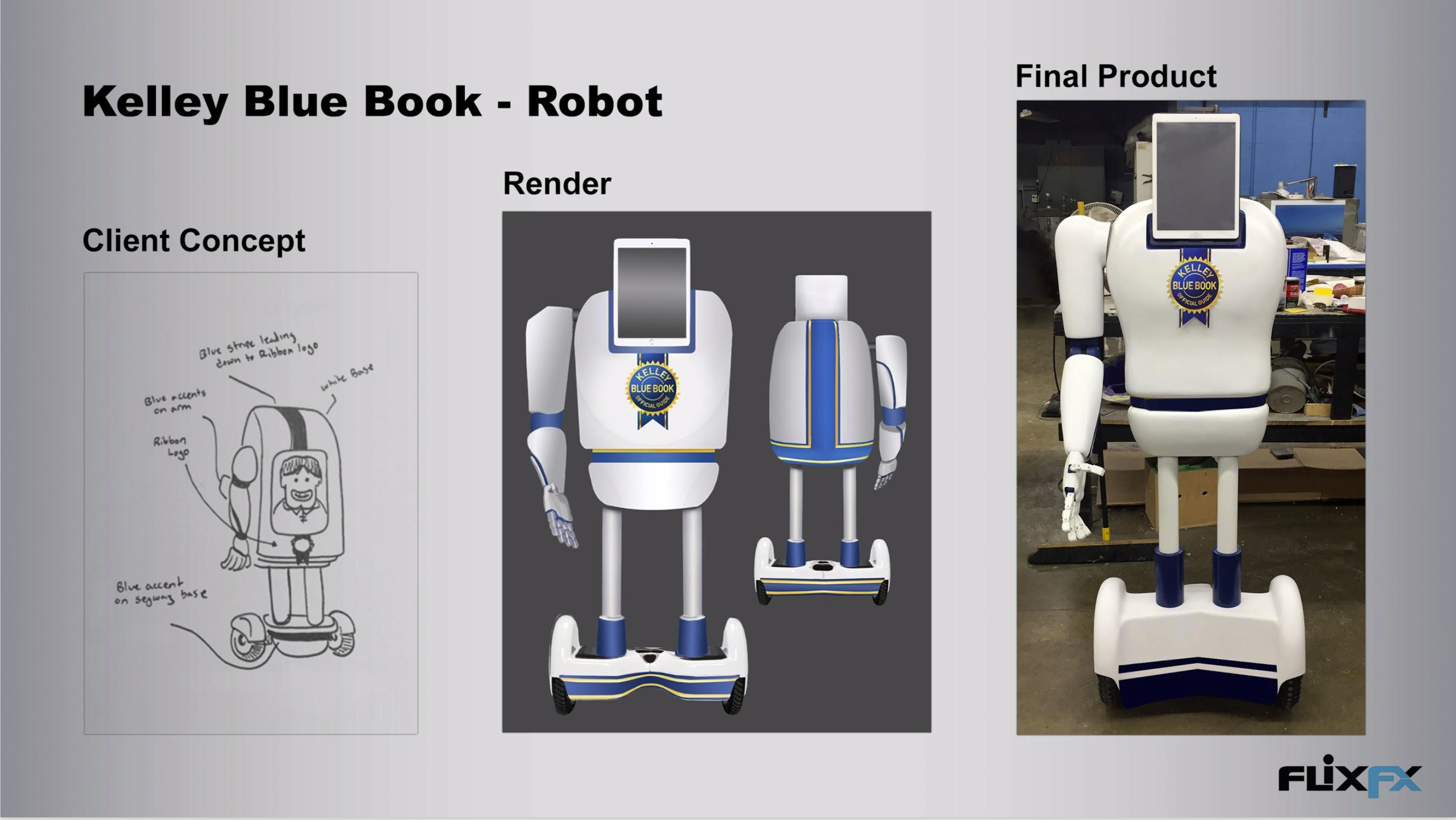 KBB Robot: 3D Design, CNC Milling, Vacuforming, Mechanical Fabrication, Flat Bed Printing, Scenic Paint & Metal Fabrication.